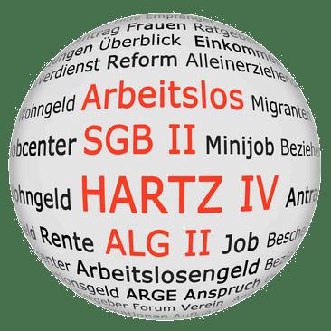 Hartz 4 (Kugel mit Stichworten)