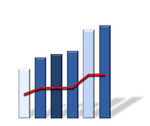 Statistik - Diagramm